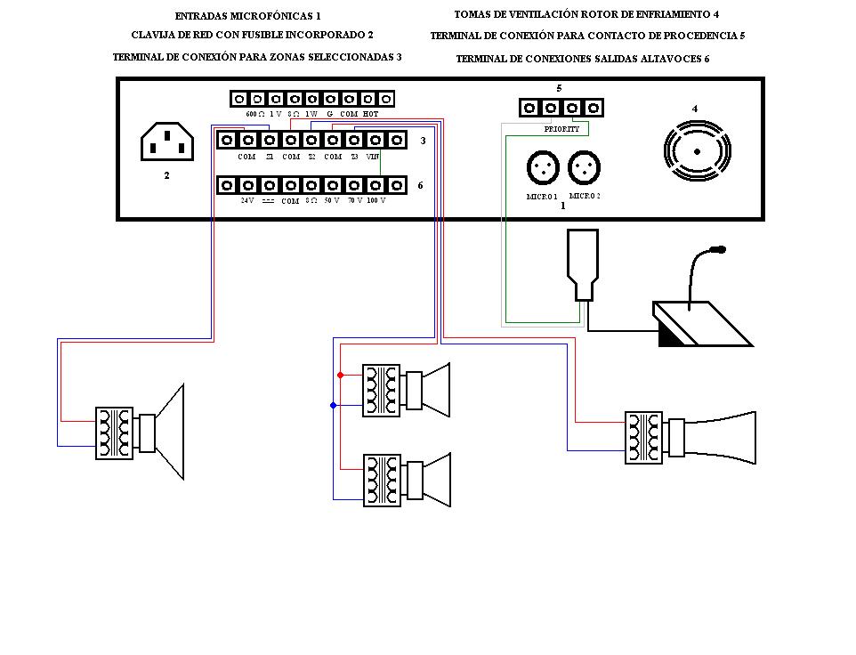 'Instalación de sonorización de una sala'